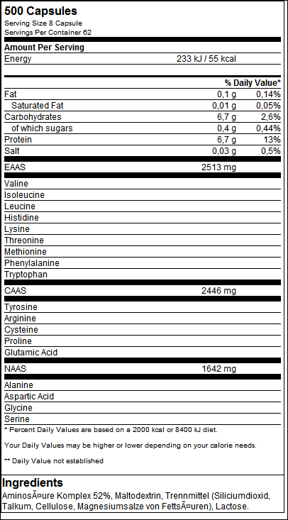 Mega Amino 3200 (500 Tabs) - Biotech USA