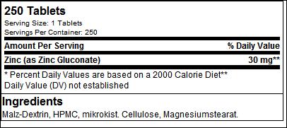 Zinc - Tested Nutrition