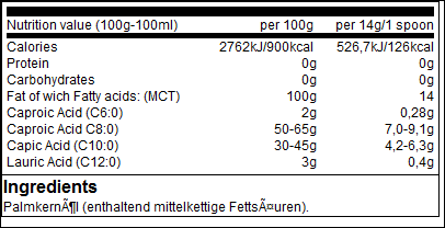 MCT Oil - Olimp Sport Nutrition