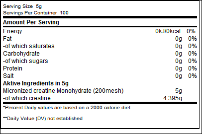 Creatine Monohydrate - ProteinBuzz