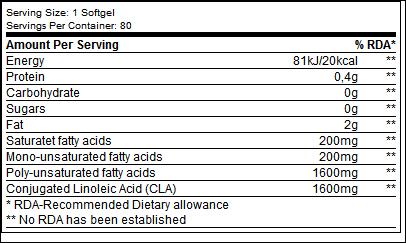 CLA 400 - Biotech USA