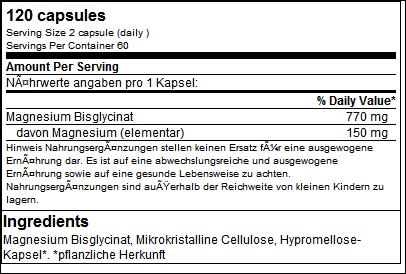 Magnesium - ESN