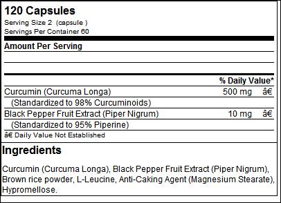 Curcumin Plus - Tested Nutrition