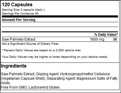 Saw Palmetto Health Line - GN Laboratories